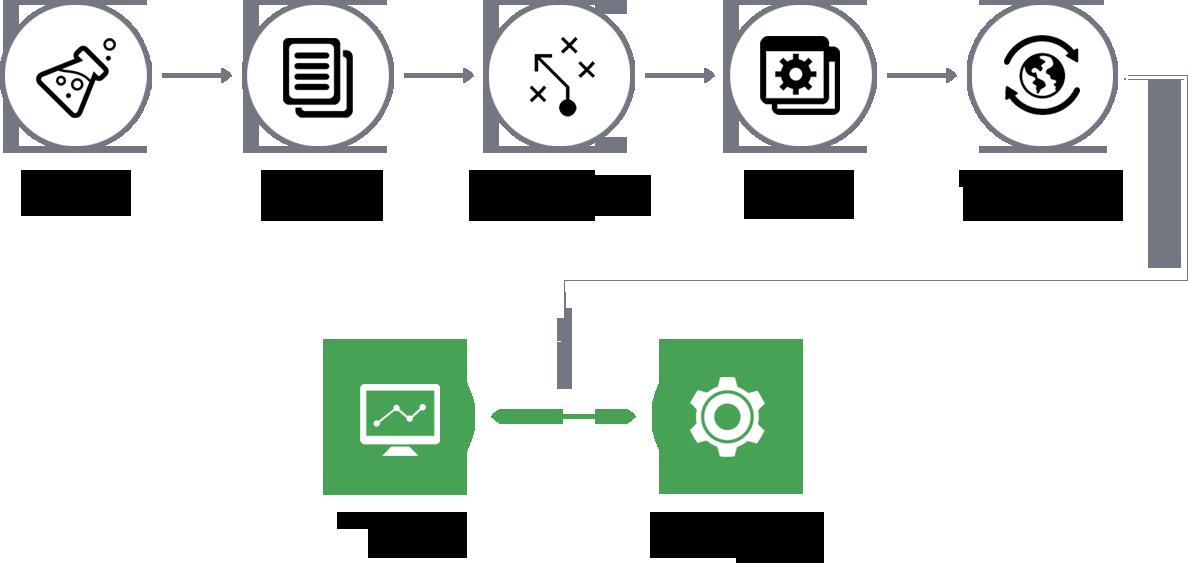 process_scheme